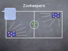 P.E. Games -   Zookeepers  This one would be a GREAT game to play with elementary kids.
