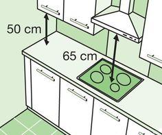 cozinha e medidas
