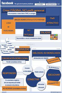 Buenas prácticas en FaceBook para empresas #infografia #infographic #socialmedia Facebook Business, Facebook Marketing, Marketing Digital, Business Marketing, Content Marketing, Social Media Marketing, Online Marketing, Web Analytics, How To Use Facebook