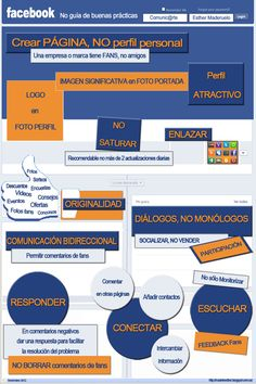 #Infografía con buenas prácticas en #Facebook para empresas. Vía @AERCO-PSM