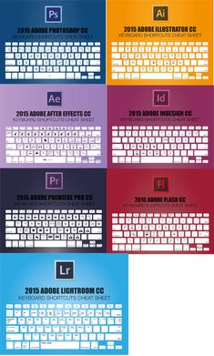 Free Resource for Graphic Design: Shortcut Key For Adobe Product 2015 Free Resource for Graphic Design: Shortcut Key For Adobe Product 2015 Photoshop Design, Photoshop Tutorial, Photoshop Actions, Color Photoshop, Photoshop Overlays, Photoshop Elements, Web Design, Graphic Design Tutorials, Graphic Design Inspiration