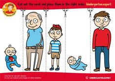 Cut out the cards and place them in the right order, baby man, kindergarten. Sequencing Pictures, Sequencing Cards, Primary School, Pre School, Human Life Cycle, Family Theme, Family Guy, Boys Life, Preschool Worksheets