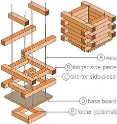 Building Planter Boxes, Planter Box Plans, Garden Planter Boxes, Wood Planter Box, Diy Wood Planters, Railing Planters, Planter Box Designs, Small Wood Projects, Diy Projects