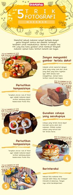 infografis fotografi makanan Food Photography Tips, Photography Challenge, Photography Lessons, Photography Tutorials, Creative Photography, Bisnis Ideas, Modern Tropical House, Simple Life Hacks, Shops