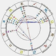Iran Astrology: Sun in Esfand or Pisces, Moon in Aban or Scorpio 2014   http://alimostofi8.blogspot.com/2014/02/iran-astrology-sun-in-esfand-or-pisces.html