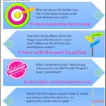 Infographic: Confidence Advice for Women