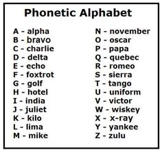 16 Best Nato Phonetic Alphabet Pdf images in 2017 | Nato