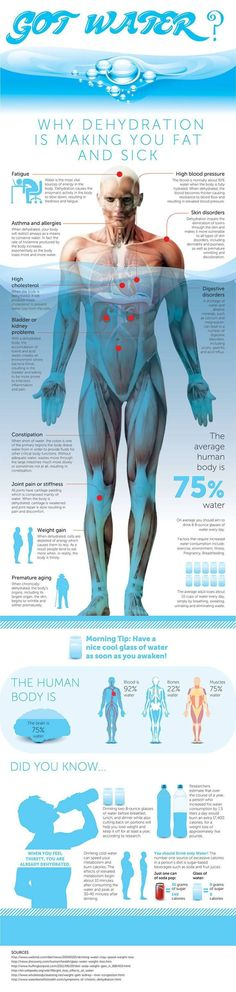 What Dehydration Can Do To Your Body [Infographic]. When over 40% of Americans don't drink enough water, it's important we understand the effects of dehydration on the body. If water alone doesn't do it for you, try infusing your water with fruit, cucumber or herbs.