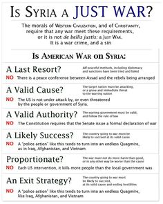 Is Syria a Just War?