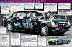 Cadillac One: The car that thinks its a tank