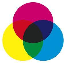 primaire kleuren: magenta, geel, blauw. Met deze kleuren kan je alle andere kleuren mengen.