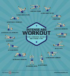 The Ultimate Ab Workout | No Waist Fanatics