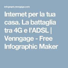 Internet per la tua casa. La battaglia tra 4G e l'ADSL | Venngage - Free Infographic Maker