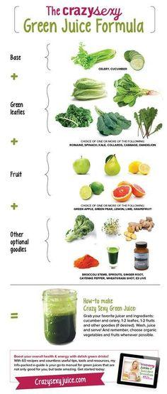 Crazy Sexy Green Juice formula