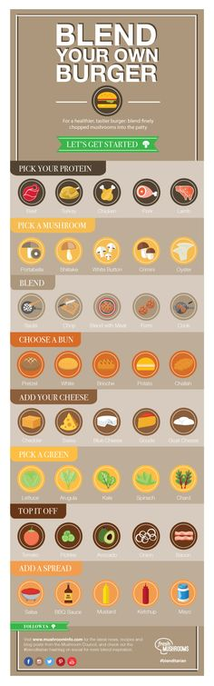 The month of May is all about the burger: Not only is it the unofficial kick-off to grilling season, it's also National Burger Month! (As if we needed an excuse to dish up a juicy burger.) In spirit of the season, we've put together a guide to help you BYOB (blend your own burger). Never … … Continue reading →