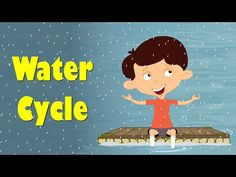 Water Cycle for Kids - YouTube