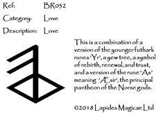 Rune Symbols, Symbols And Meanings, Viking Symbols, Ancient Symbols, Norse Runes, Norse Mythology, Younger Futhark, Runes Meaning, Scandinavian Tattoo