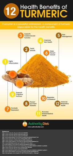 12 Health Benefits of Turmeric. See how this can support your healthy lifestyle.