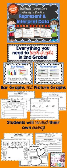 Your students will love this graphing unit. Second Grade Math standard 2.MD.10.