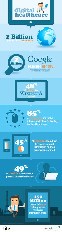 Healthcare infographic Digital stats on how people interact digitally in healthcare. Infographic Description Digital stats on how people interact digitally in healthcare. Quantified Self, Health Tips, Health Care, Web Design, Graphic Design, Internet, Health And Wellbeing, Life Science, Marketing Digital