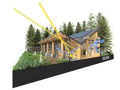 IslandWood  by: Mithun   Solar + Passive Ventilation diagram