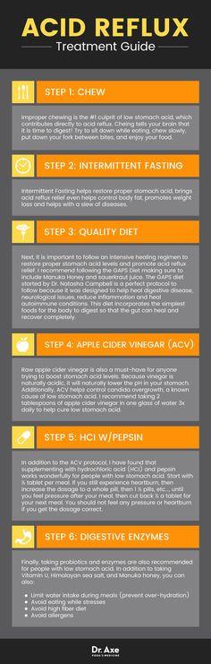 Acid reflux symptoms: treatment guide - Dr. Axe