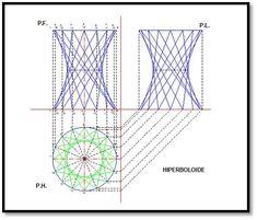 Resultado de imagen para geometria ingenieria