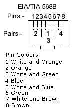wiring diagram for a public phone google search wiring rj31x google search