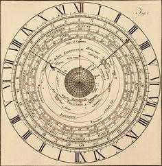 """magictransistor: """"Diagram of an Astronomical Clock, n.d. """""""