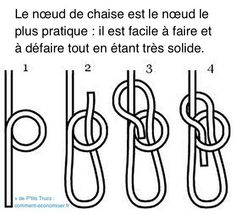 lifepro-tips: The bowline knot may be the most useful knot because it it secure and can be tied and untied easily. You can do it in 4 simple steps. Survival Knots, Survival Life, Survival Skills, Wilderness Survival, Clove Hitch Knot, Half Hitch Knot, Paracord Knots, Rope Knots, Hammock Knots