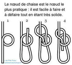 N ud marin d coration tableau de noeuds marins sailor - Comment faire un noeud de chaise ...