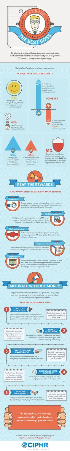 5 Simple Things Beloved Bosses Do (Infographic) | Inc.com