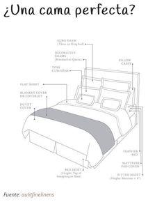 Observa la estructura y las indicaciones, de este esquema, para tener una cama totalmente funcional, preciosa, decorativa y confortable. Esta, es una idea de lo que puedes hacer con solo una cama. Si escoges un diseño tipo canapé o ubicas una serie de cajones debajo, obtendrás por un lugar más para guardar todo tipo de cosas.