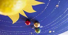 Для изучения астрономии мы решили сделать модель Солнечной системы.