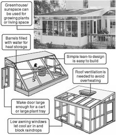 How to build an inexpensive sunroom addition. :)
