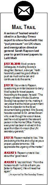 The world of Lalit Controversy Modi Check more at http://www.wikinewsindia.com/english-news/indian-express/sports-indianexpress/the-world-of-lalit-controversy-modi/