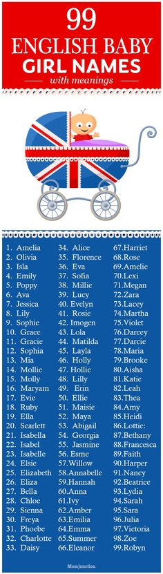 Brand new 2013 Baby Names. Fastest rising and fastest