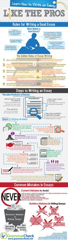 Rules for Writing a Good Essay - Tackk