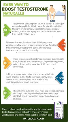 Mucuna Pruriens pills, also known as L-Dopa supplements are widely used for low testosterone and parkinson's disease treatment, and for gaining muscle mass. Muscle Fitness, Gain Muscle, Men's Fitness, Muscle Men, Build Muscle, Exercise And Mental Health, Healthy Exercise, Men Exercise, Low Testosterone Treatment