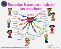 pequenas-frases-para-trabajar-las-emociones - Imagenes Educativas
