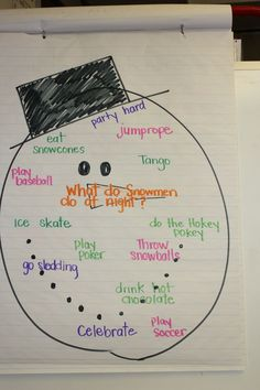Students will find out as they read Snowmen at Night by Caralyn Buehner and complete these activities based on the story. Snow Activities, Holiday Activities, Classroom Activities, Kindergarten Literacy, Preschool Class, Classroom Ideas, Winter Fun, Winter Theme, Snow Theme
