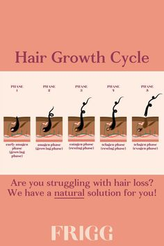 Hair loss is the worst! And often caused by stress- but we have the answer!