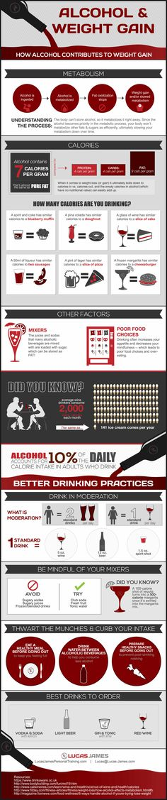 The body can't store alcohol so it metabolizes it right away. Since the alcohol becomes priority in the metabolic process, your body won't metabolize other fats and sugars as efficiently which ultimately slows your metabolism down over time and as such, can contribute to weight gain. Here is an infographic from Lucas James Celebrity Trainer that looks at alcohol and weight gain.