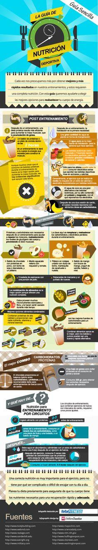 Guía de nutrición deportiva en infografías (Parte 2)