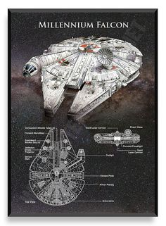 Star Wars Millennium Falcon Poster, Star Wars Ship, Star Wars Poster, Millenium…