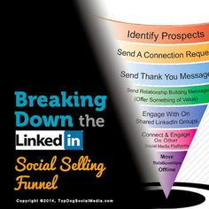 Social Selling Funnel View tips on the platform