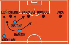 Juventus Wajib Waspadai Hepotenusa Kiri Napoli - http://hitsberita.com/juventus-wajib-waspadai-hepotenusa-kiri-napoli-1450.html
