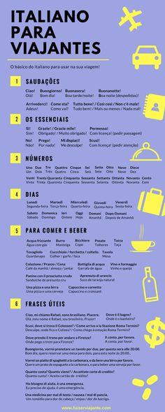 Dicas de italiano básico para viajantes!