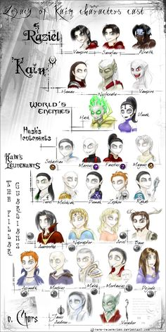 legacy_of_kain_characters_cast_by_fera_feueragian.jpg (1000×2000)