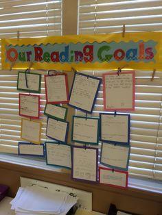 Reading Workshops: goals